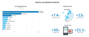 advertising-spend-europe-1024x425
