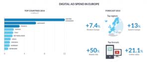 advertising-spend-europe-1024x425